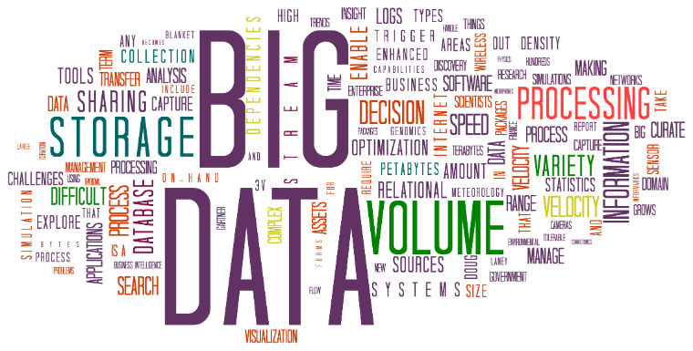 Big-Data Projects